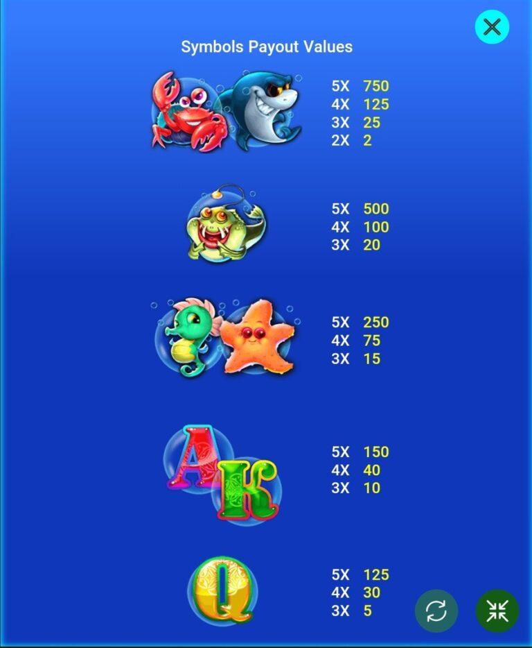 Mermaid special characters